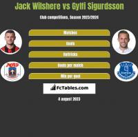 Jack Wilshere vs Gylfi Sigurdsson h2h player stats