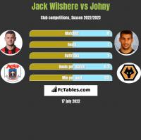 Jack Wilshere vs Johny h2h player stats