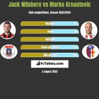 Jack Wilshere vs Marko Arnautovic h2h player stats