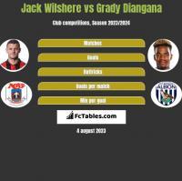 Jack Wilshere vs Grady Diangana h2h player stats