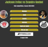 Jackson Irvine vs Evandro Goebel h2h player stats