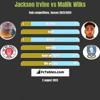 Jackson Irvine vs Mallik Wilks h2h player stats