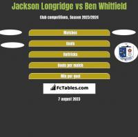 Jackson Longridge vs Ben Whitfield h2h player stats