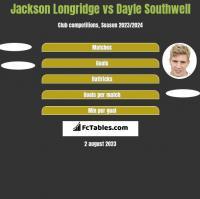 Jackson Longridge vs Dayle Southwell h2h player stats