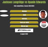 Jackson Longridge vs Opanin Edwards h2h player stats
