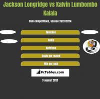 Jackson Longridge vs Kalvin Lumbombo Kalala h2h player stats