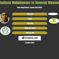 Jackson Mabokgwane vs Kennedy Mweene h2h player stats