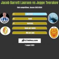 Jacob Barrett Laursen vs Jeppe Tverskov h2h player stats