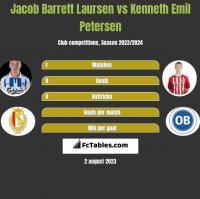 Jacob Barrett Laursen vs Kenneth Emil Petersen h2h player stats