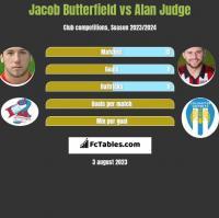 Jacob Butterfield vs Alan Judge h2h player stats