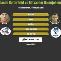 Jacob Butterfield vs Alexander Baumjohann h2h player stats