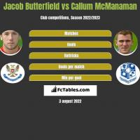 Jacob Butterfield vs Callum McManaman h2h player stats