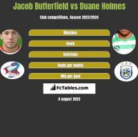 Jacob Butterfield vs Duane Holmes h2h player stats