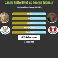 Jacob Butterfield vs George Moncur h2h player stats