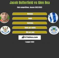 Jacob Butterfield vs Glen Rea h2h player stats