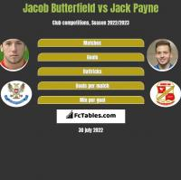 Jacob Butterfield vs Jack Payne h2h player stats