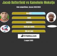 Jacob Butterfield vs Kamohelo Mokotjo h2h player stats
