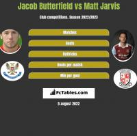 Jacob Butterfield vs Matt Jarvis h2h player stats