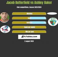 Jacob Butterfield vs Ashley Baker h2h player stats