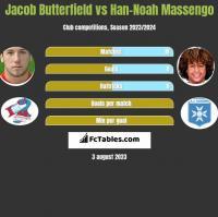 Jacob Butterfield vs Han-Noah Massengo h2h player stats