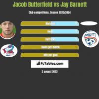 Jacob Butterfield vs Jay Barnett h2h player stats