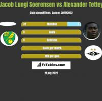 Jacob Lungi Soerensen vs Alexander Tettey h2h player stats