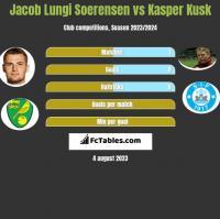 Jacob Lungi Soerensen vs Kasper Kusk h2h player stats