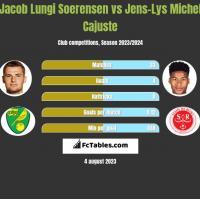 Jacob Lungi Soerensen vs Jens-Lys Michel Cajuste h2h player stats