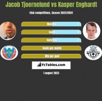 Jacob Tjoernelund vs Kasper Enghardt h2h player stats