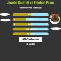 Jacobo Kouffati vs Esteban Pavez h2h player stats
