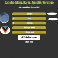 Jacobo Mansilla vs Agustin Verdugo h2h player stats