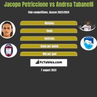 Jacopo Petriccione vs Andrea Tabanelli h2h player stats