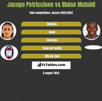 Jacopo Petriccione vs Blaise Matuidi h2h player stats