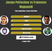 Jacopo Petriccione vs Francesco Magnanelli h2h player stats