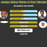 Jacques Alaixys Romao vs Cesc Fabregas h2h player stats