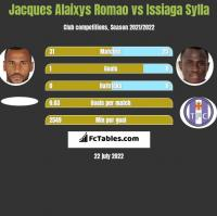 Jacques Alaixys Romao vs Issiaga Sylla h2h player stats