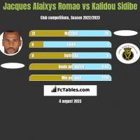 Jacques Alaixys Romao vs Kalidou Sidibe h2h player stats
