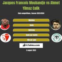 Jacques Francois Moubandje vs Ahmet Yilmaz Calik h2h player stats