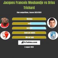 Jacques Francois Moubandje vs Driss Trichard h2h player stats