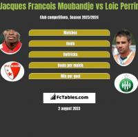 Jacques Francois Moubandje vs Loic Perrin h2h player stats