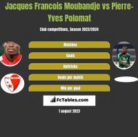 Jacques Francois Moubandje vs Pierre-Yves Polomat h2h player stats