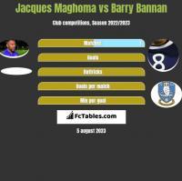 Jacques Maghoma vs Barry Bannan h2h player stats