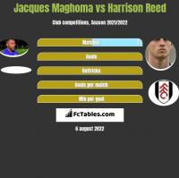 Jacques Maghoma vs Harrison Reed h2h player stats