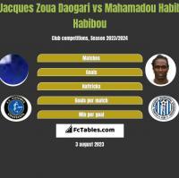 Jacques Zoua Daogari vs Mahamadou Habib Habibou h2h player stats
