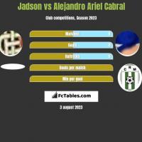Jadson vs Alejandro Ariel Cabral h2h player stats