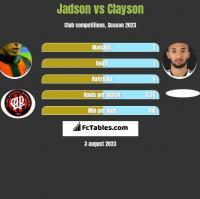 Jadson vs Clayson h2h player stats