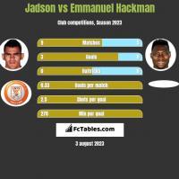 Jadson vs Emmanuel Hackman h2h player stats