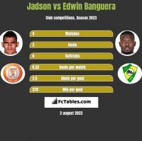 Jadson vs Edwin Banguera h2h player stats