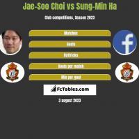 Jae-Soo Choi vs Sung-Min Ha h2h player stats