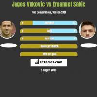 Jagos Vukovic vs Emanuel Sakic h2h player stats